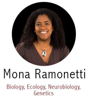 Mona Ramonetti